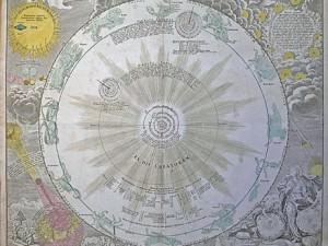 Systema Solare et Planetarum ex Hypothesi Copernicana by Johann Gabriel Doppelmayr