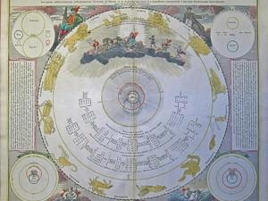 Systema Mundi Tychonum by Johann Gabriel Doppelmayr